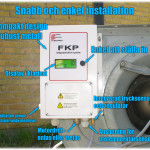 FKP_beskrivning